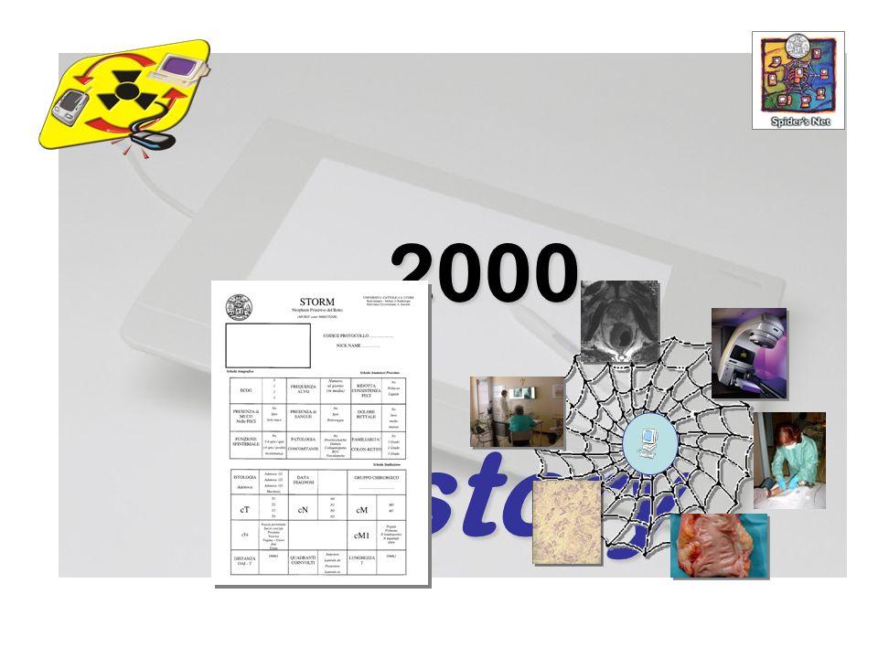 History 2000