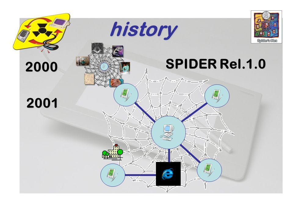 2000 history 2001