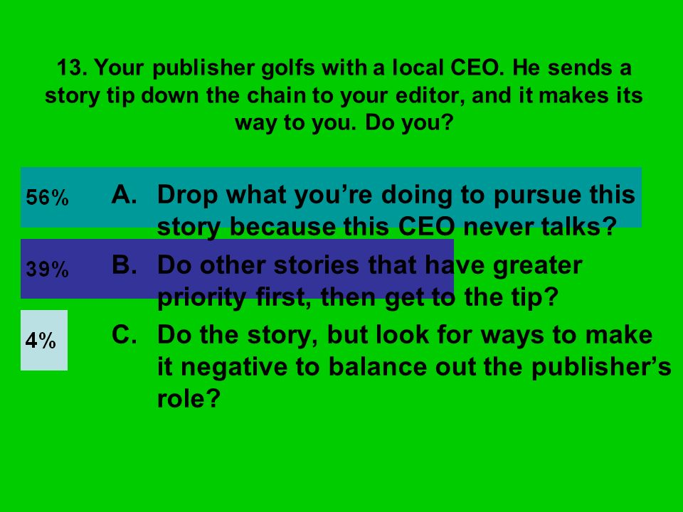 13. Your publisher golfs with a local CEO. He sends a story tip down the chain to your editor, and it makes its way to you. Do you? A.Drop what youre