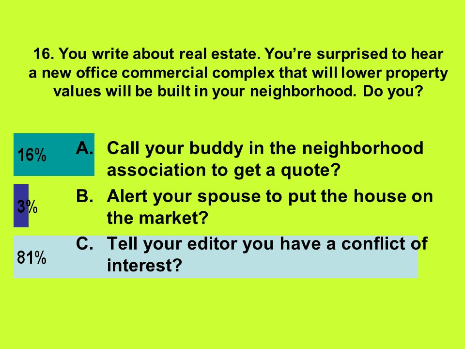 16. You write about real estate. Youre surprised to hear a new office commercial complex that will lower property values will be built in your neighbo