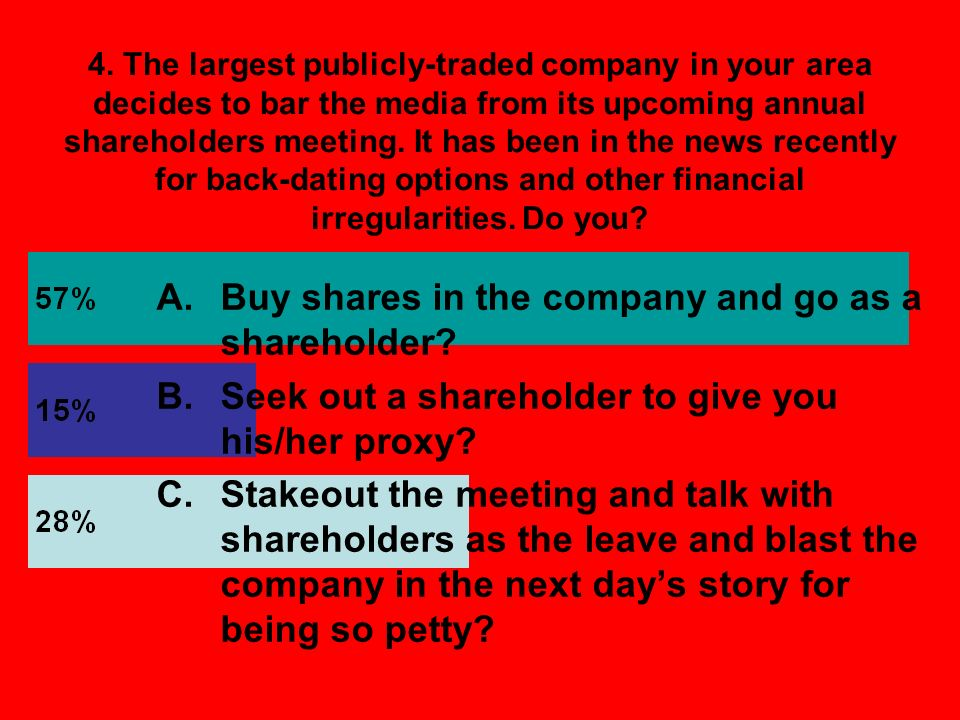 4. The largest publicly-traded company in your area decides to bar the media from its upcoming annual shareholders meeting. It has been in the news re