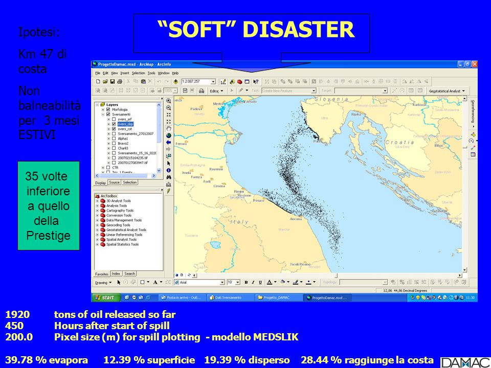 SOFT DISASTER Ipotesi: Km 47 di costa Non balneabilità per 3 mesi ESTIVI 1920 tons of oil released so far 450 Hours after start of spill 200.0 Pixel size (m) for spill plotting - modello MEDSLIK 39.78 % evapora 12.39 % superficie 19.39 % disperso 28.44 % raggiunge la costa 35 volte inferiore a quello della Prestige