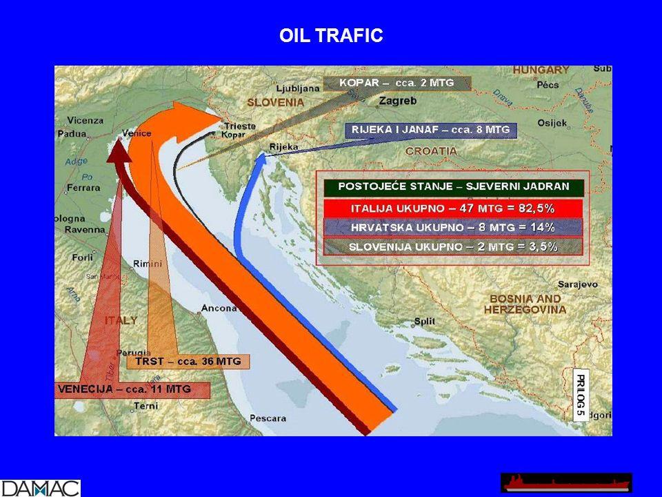 OIL TRAFIC