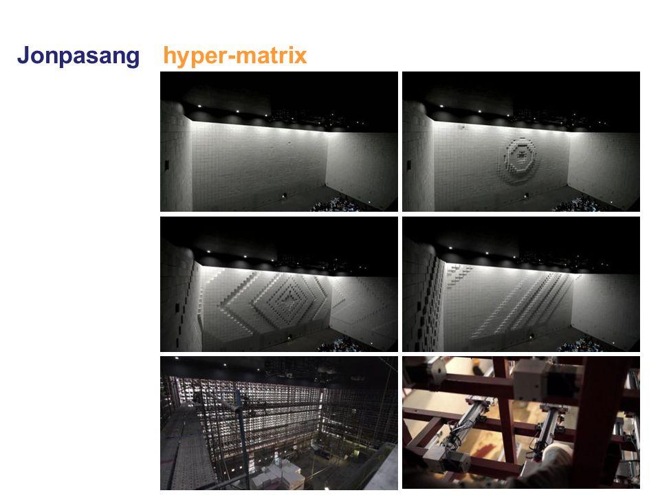 Jonpasang hyper-matrix