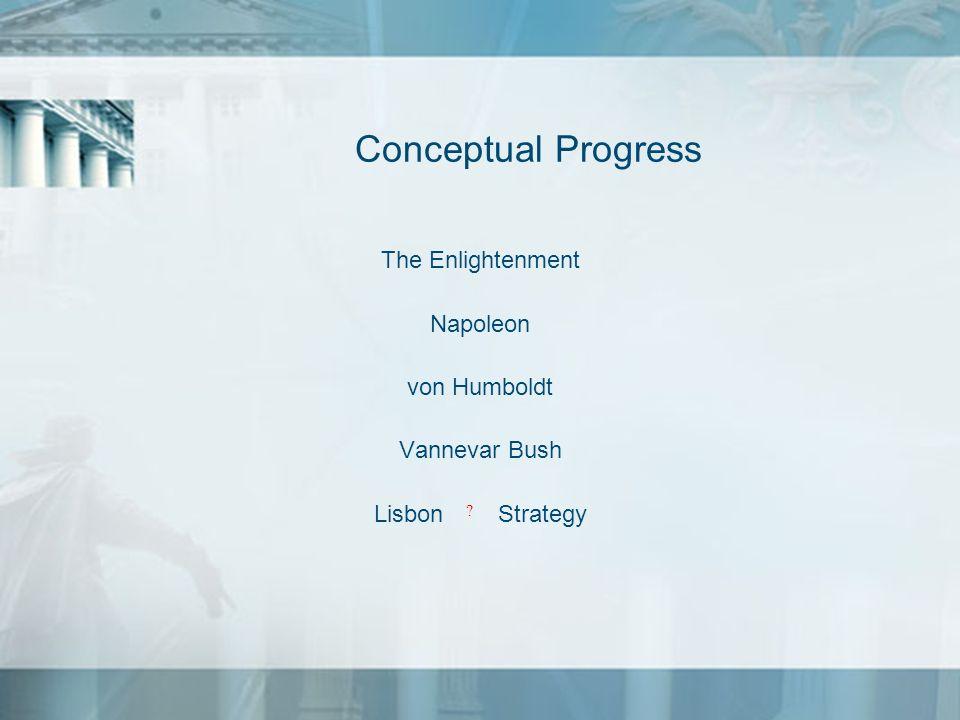 Conceptual Progress The Enlightenment Napoleon von Humboldt Vannevar Bush Lisbon Strategy ?