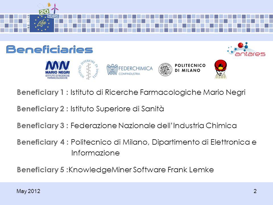 2 Beneficiary 1 : Istituto di Ricerche Farmacologiche Mario Negri Beneficiary 2 : Istituto Superiore di Sanità Beneficiary 3 : Federazione Nazionale dellIndustria Chimica Beneficiary 4 : Politecnico di Milano, Dipartimento di Elettronica e Informazione Beneficiary 5 : KnowledgeMiner Software Frank Lemke