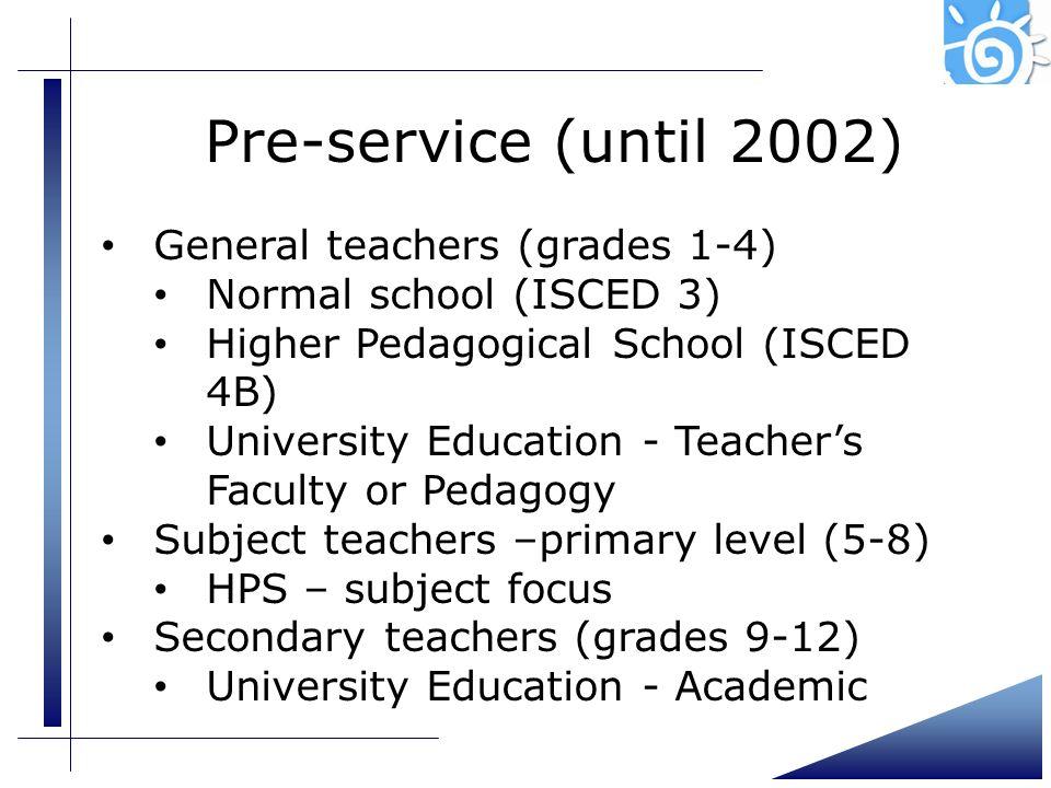 Pre-service (until 2002) General teachers (grades 1-4) Normal school (ISCED 3) Higher Pedagogical School (ISCED 4B) University Education - Teachers Fa