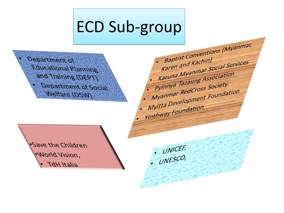 ECD Sub-group