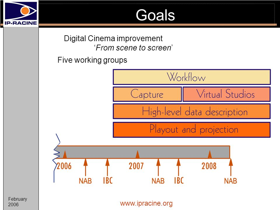 February 2006 www.ipracine.org Goals Digital Cinema improvement From scene to screen Five working groups
