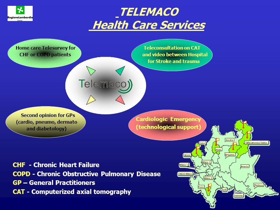 19 TELEMACO Health Care Services Home care Telesurvey for CHF or COPD patients Teleconsultation on CAT and video between Hospital for Stroke and traum