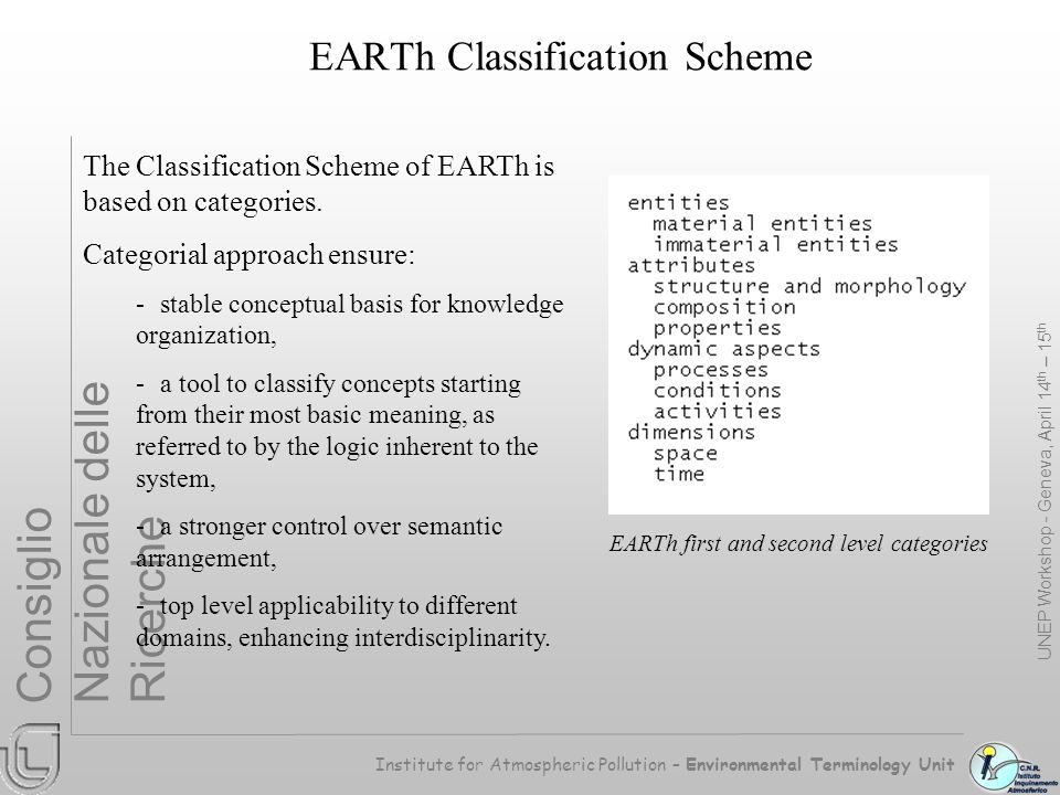Institute for Atmospheric Pollution – Environmental Terminology Unit Consiglio Nazionale delle Ricerche EARTh Classification Scheme UNEP Workshop - Ge