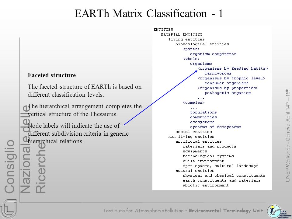 Institute for Atmospheric Pollution – Environmental Terminology Unit Consiglio Nazionale delle Ricerche EARTh Matrix Classification - 1 UNEP Workshop