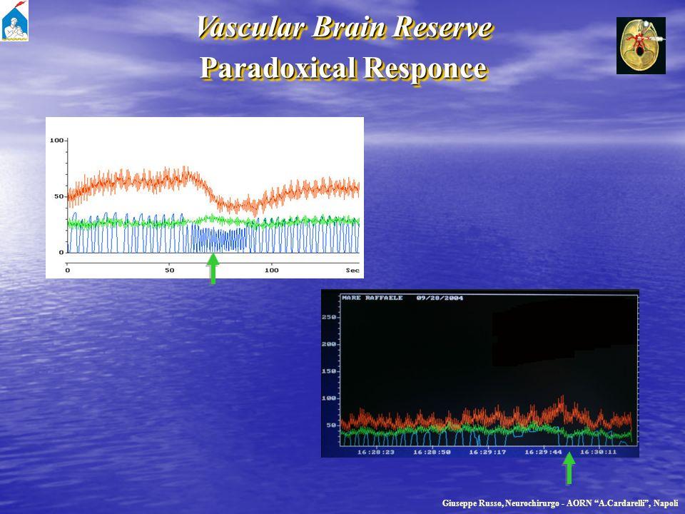 Vascular Brain Reserve Giuseppe Russo, Neurochirurgo - AORN A.Cardarelli, Napoli Paradoxical Responce