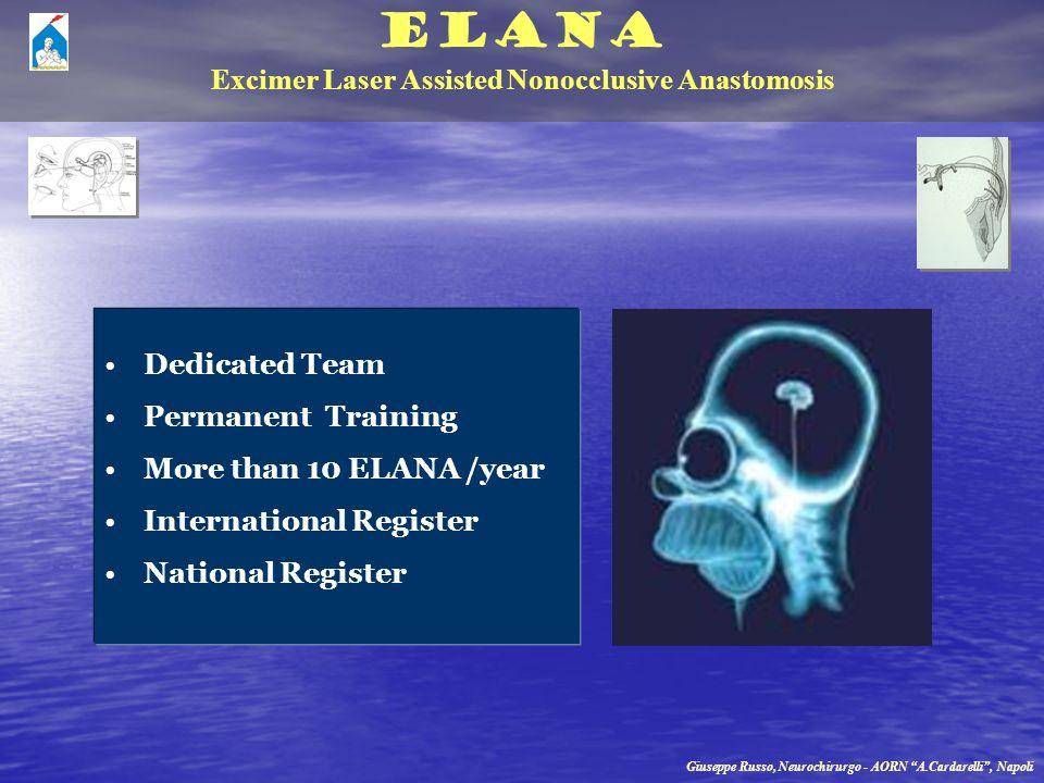 ELANA Excimer Laser Assisted Nonocclusive Anastomosis Dedicated Team Permanent Training More than 10 ELANA /year International Register National Regis