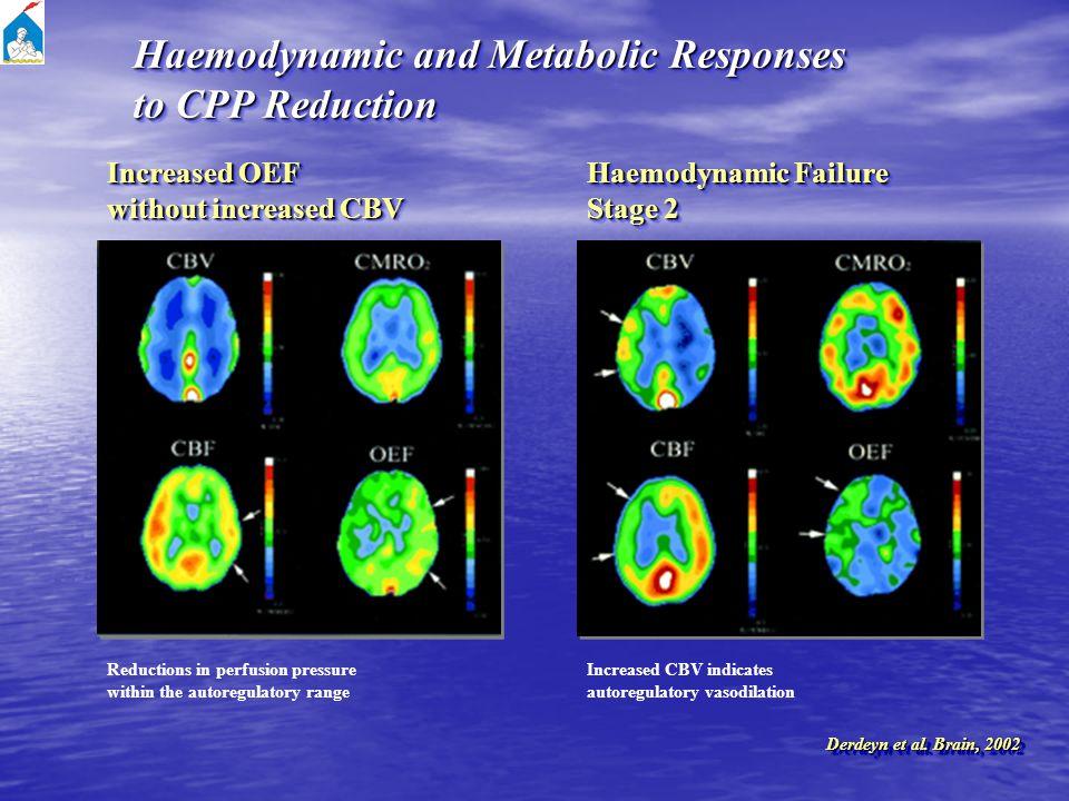 Derdeyn et al. Brain, 2002 Increased CBV indicates autoregulatory vasodilation Reductions in perfusion pressure within the autoregulatory range Increa