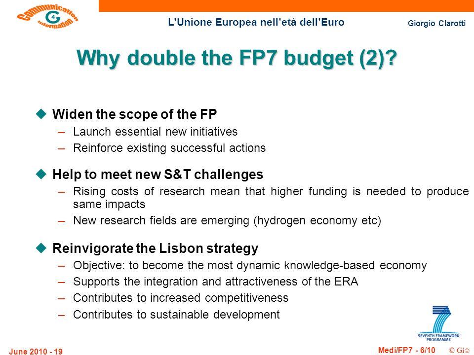 Giorgio Clarotti Medi/FP7 - 6/10 © Gi LUnione Europea nelletà dellEuro June 2010 - 19 Why double the FP7 budget (2)? uWiden the scope of the FP –Launc