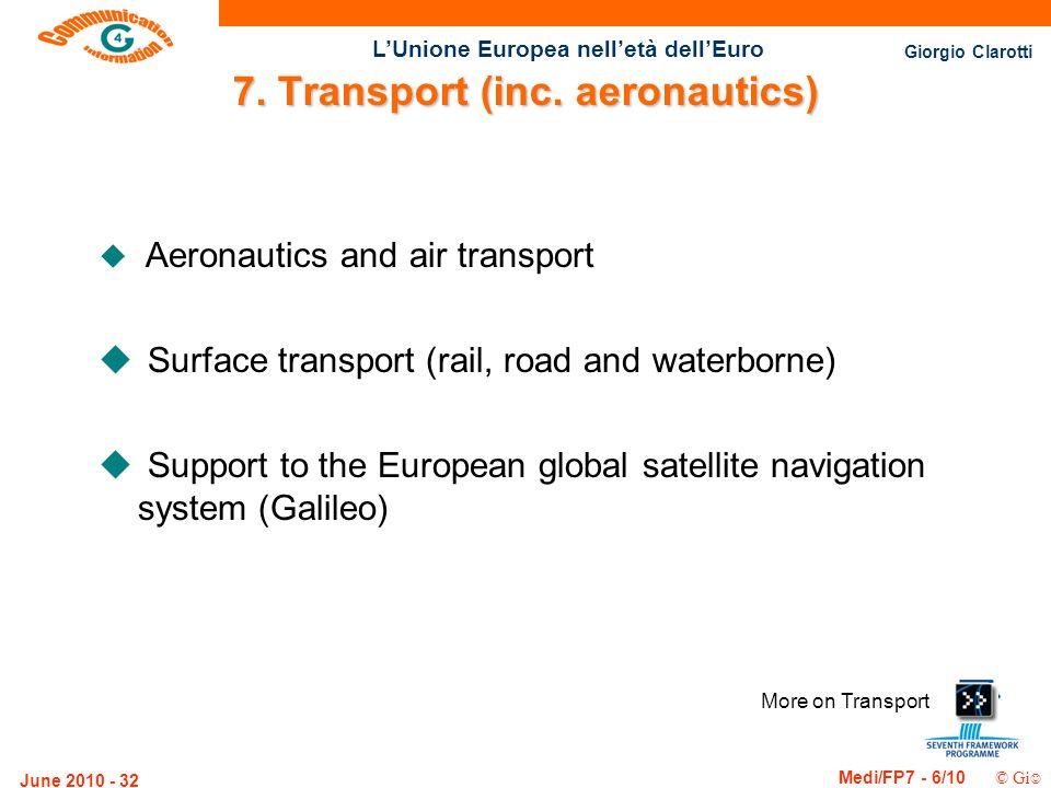 Giorgio Clarotti Medi/FP7 - 6/10 © Gi LUnione Europea nelletà dellEuro June 2010 - 32 More on Transport 7. Transport (inc. aeronautics) u Aeronautics