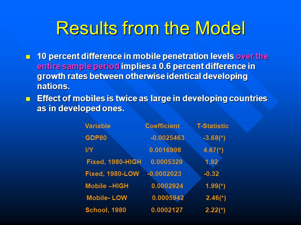 Results from the Model 10 percent difference in mobile penetration levels over the entire sample period implies a 0.6 percent difference in growth rates between otherwise identical developing nations.