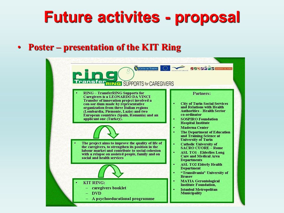 Future activites - proposal Poster – presentation of the KIT RingPoster – presentation of the KIT Ring