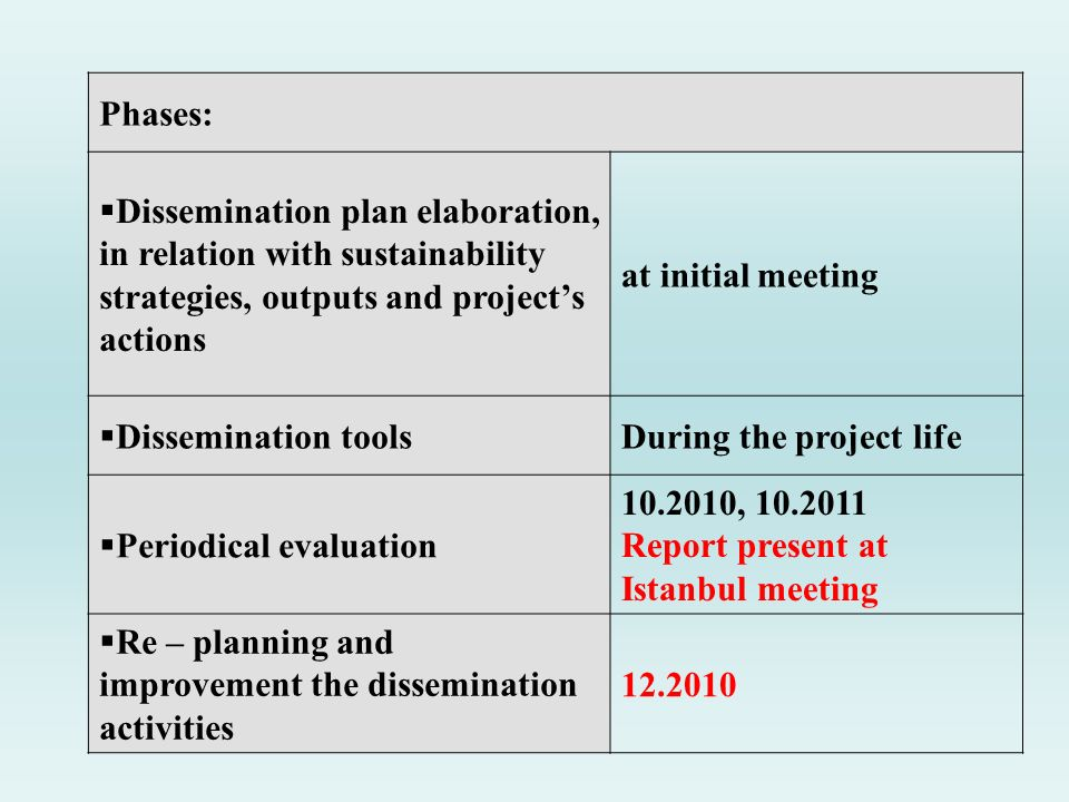 Phases: Dissemination plan elaboration, in relation with sustainability strategies, outputs and projects actions at initial meeting Dissemination tools During the project life Periodical evaluation 10.2010, 10.2011 Report present at Istanbul meeting Re – planning and improvement the dissemination activities 12.2010