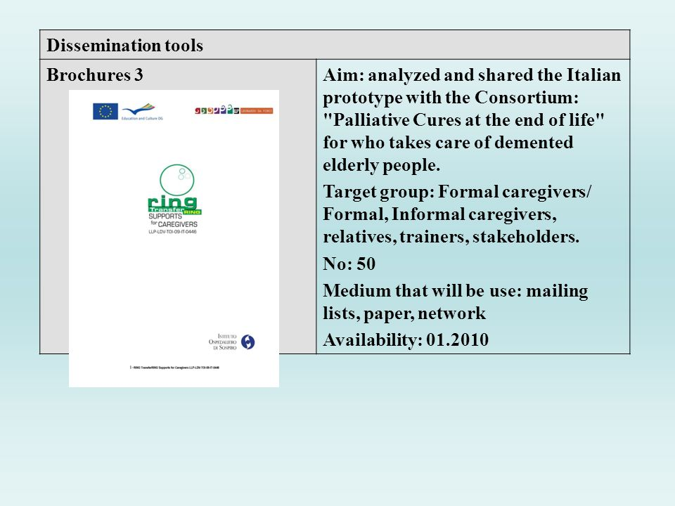 Dissemination tools Brochures 3 Aim: analyzed and shared the Italian prototype with the Consortium: Palliative Cures at the end of life for who takes care of demented elderly people.