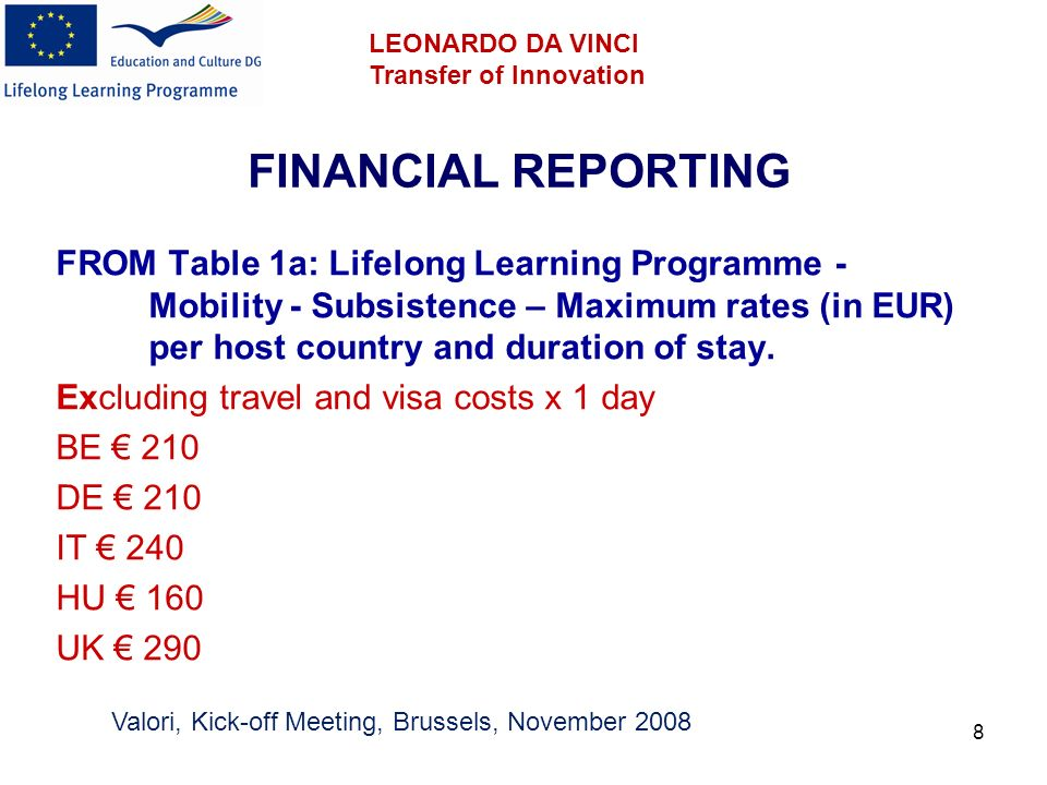 8 FINANCIAL REPORTING FROM Table 1a: Lifelong Learning Programme - Mobility - Subsistence – Maximum rates (in EUR) per host country and duration of stay.
