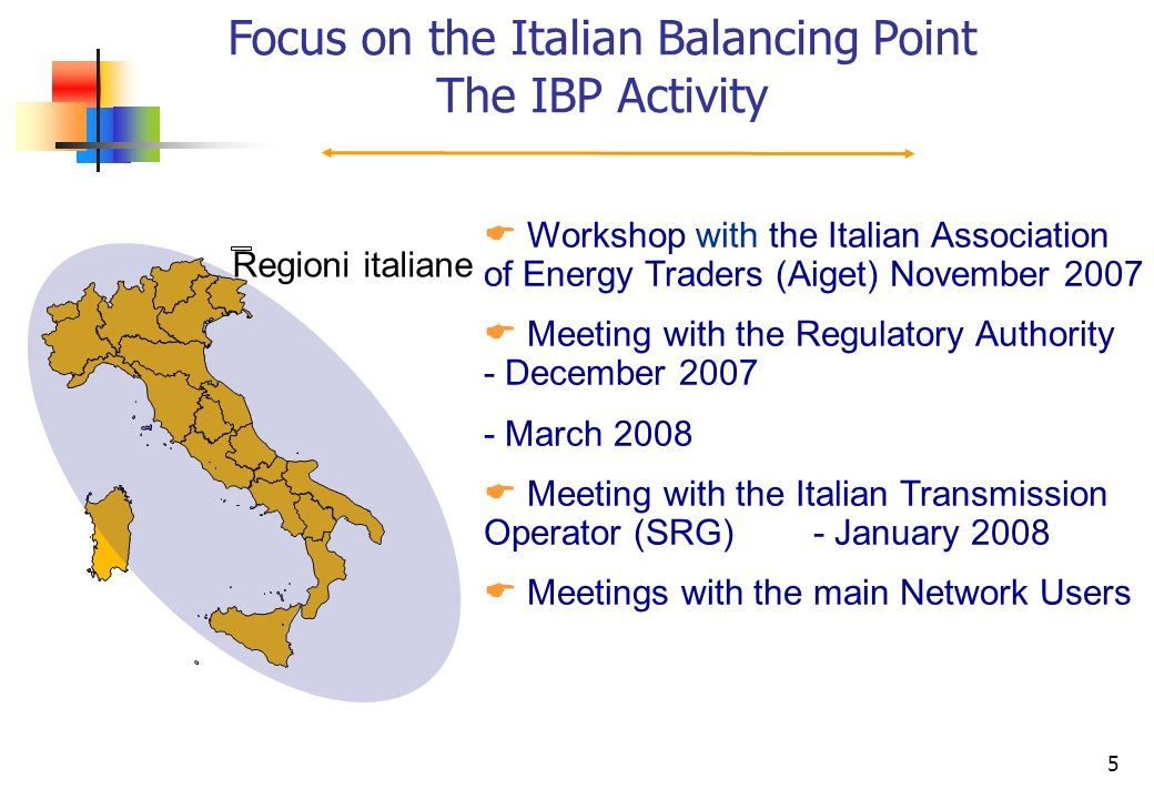 5 Focus on the Italian Balancing Point The IBP Activity Workshop with the Italian Association of Energy Traders (Aiget) November 2007 Meeting with the Regulatory Authority - December 2007 - March 2008 Meeting with the Italian Transmission Operator (SRG) - January 2008 Meetings with the main Network Users