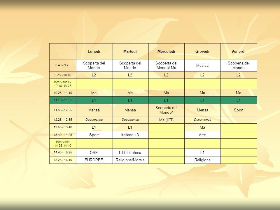 LunedìMartedìMercoledìGiovedìVenerdì 8.40 - 9.25 Scoperta del Mondo Scoperta del Mondo/ Ma Musica Scoperta del Mondo 9.25 - 10.10 L2 Intervallo >> 10.