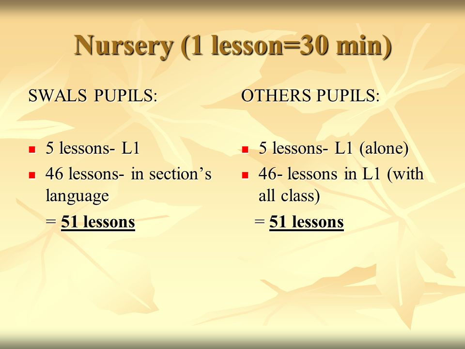 Nursery (1 lesson=30 min) SWALS PUPILS: 5 lessons- L1 5 lessons- L1 46 lessons- in sections language 46 lessons- in sections language = 51 lessons = 5