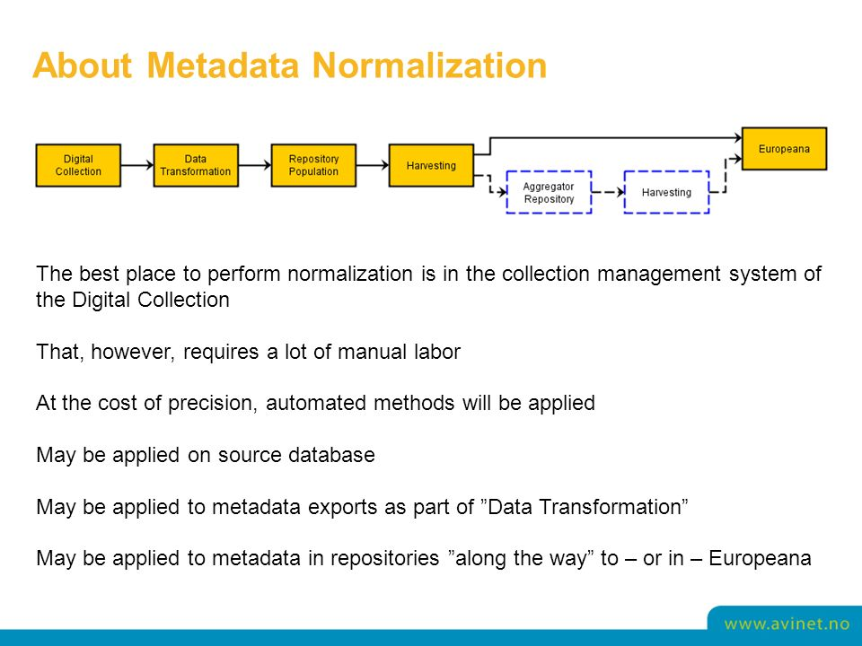 About Metadata Normalization The best place to perform normalization is in the collection management system of the Digital Collection That, however, requires a lot of manual labor At the cost of precision, automated methods will be applied May be applied on source database May be applied to metadata exports as part of Data Transformation May be applied to metadata in repositories along the way to – or in – Europeana