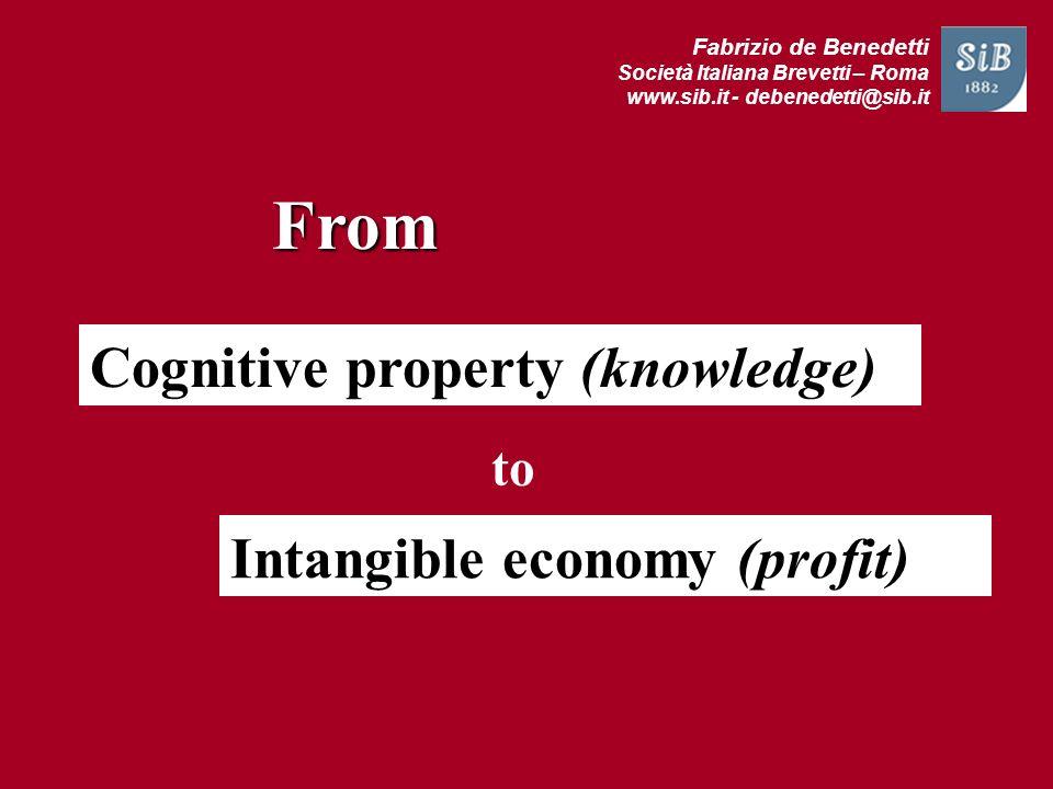 Fabrizio de Benedetti Società Italiana Brevetti – Roma www.sib.it - debenedetti@sib.it From Cognitive property (knowledge) Intangible economy (profit)
