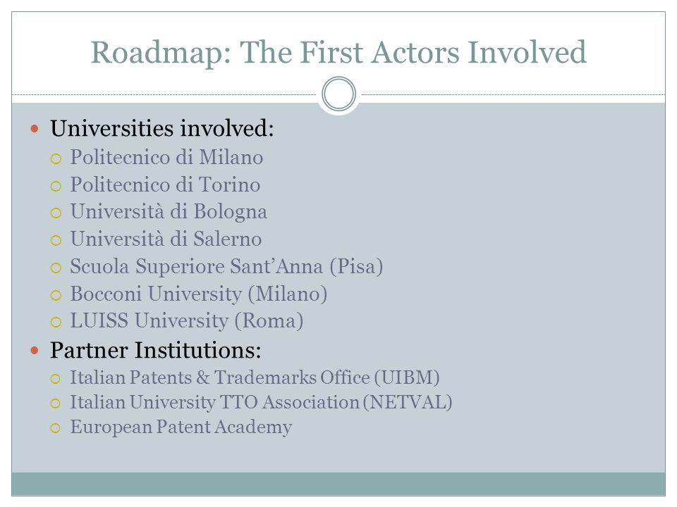 Roadmap: The First Actors Involved Universities involved: Politecnico di Milano Politecnico di Torino Università di Bologna Università di Salerno Scuola Superiore SantAnna (Pisa) Bocconi University (Milano) LUISS University (Roma) Partner Institutions: Italian Patents & Trademarks Office (UIBM) Italian University TTO Association (NETVAL) European Patent Academy
