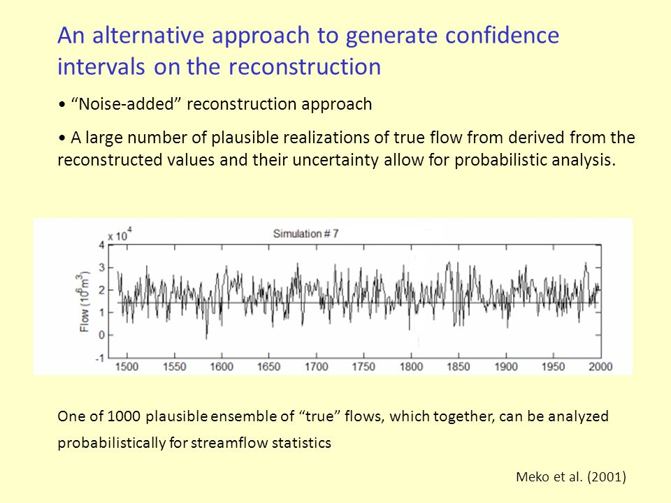 An alternative approach to generate confidence intervals on the reconstruction Noise-added reconstruction approach A large number of plausible realiza