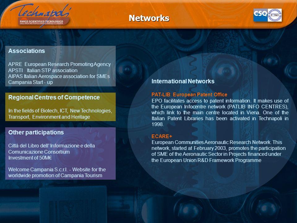 Networks Other participations Città del Libro dell Informazione e della Comunicazione Consortium Investment of 50M Welcome Campania S.c.r.l.