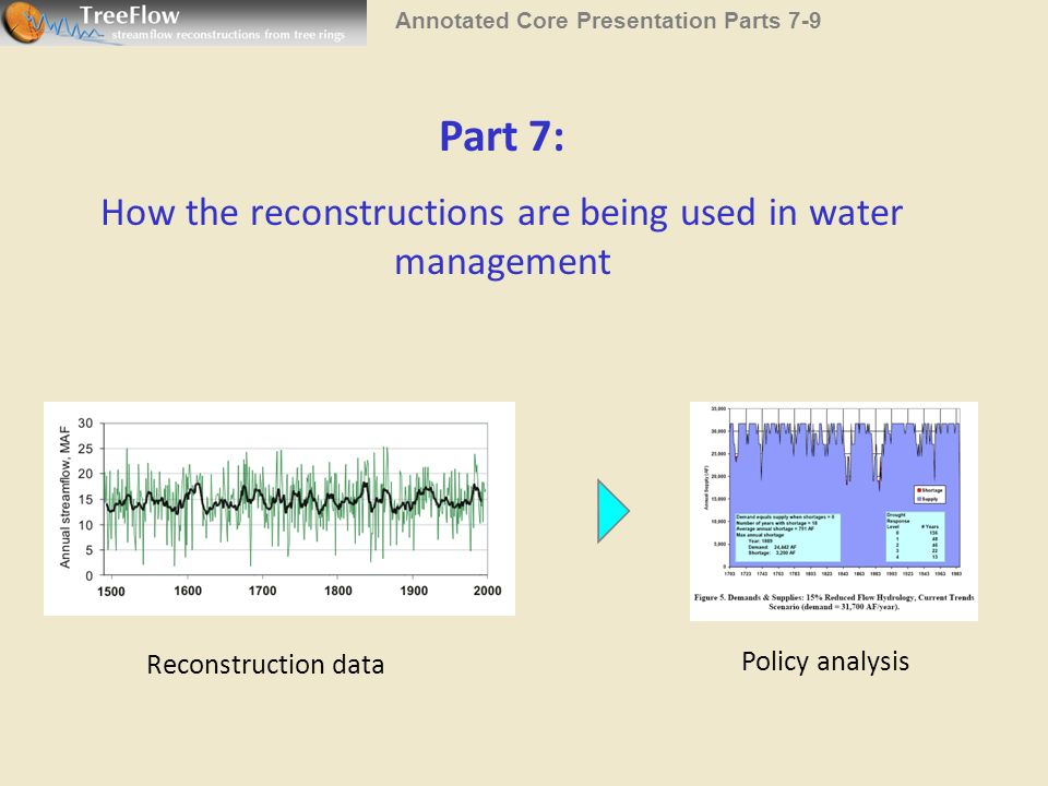 Applications of the reconstructions – three main types 1)As qualitative guidance for water managers, stakeholders and decisionmakers 2)For quantitative assessments of long-term hydrologic variability For example, assessing the frequency of a recent drought event in the gage record in the context of the longer reconstruction 3)As direct inputs into hydrologic models of a water system This allows water managers to model system performance under the tree-ring reconstructed hydrology, as they would do with the gaged hydrology Use of the tree-ring data in a water model usually requires further processing of the data (e.g., time-disaggregation)