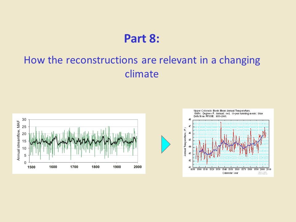 Part 8: How the reconstructions are relevant in a changing climate
