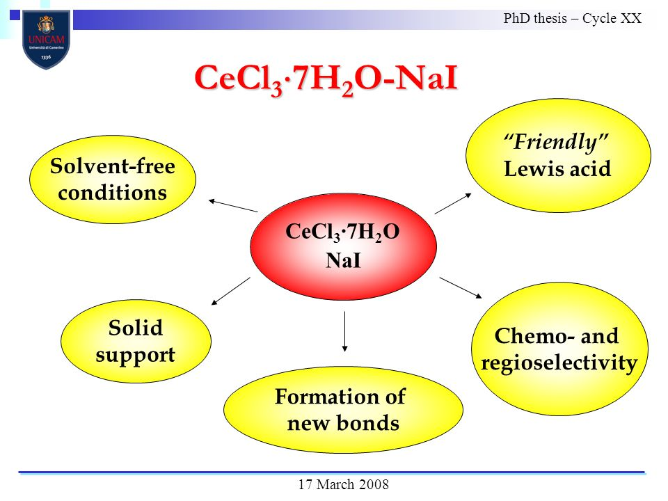 PhD thesis – Cycle XX 17 March 2008 CeCl 3 7H 2 O-NaI Solvent-free conditions Formation of new bonds Solid support Chemo- and regioselectivity Friendly Lewis acid CeCl 3 ·7H 2 O NaI