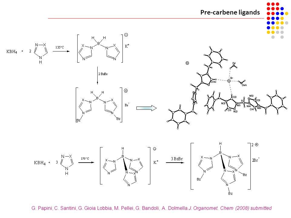 Pre-carbene ligands G. Papini, C. Santini, G. Gioia Lobbia, M. Pellei, G. Bandoli, A. Dolmella J. Organomet. Chem. (2008) submitted