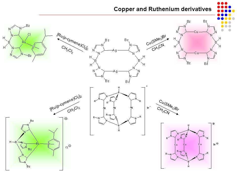 Copper and Ruthenium derivatives [Ru(p-cymene)Cl 2 ] 2 CH 2 Cl 2 [Ru(p-cymene)Cl 2 ] 2 CH 2 Cl 2 Cu(SMe 2 )Br CH 3 CN Cu(SMe 2 )Br CH 3 CN