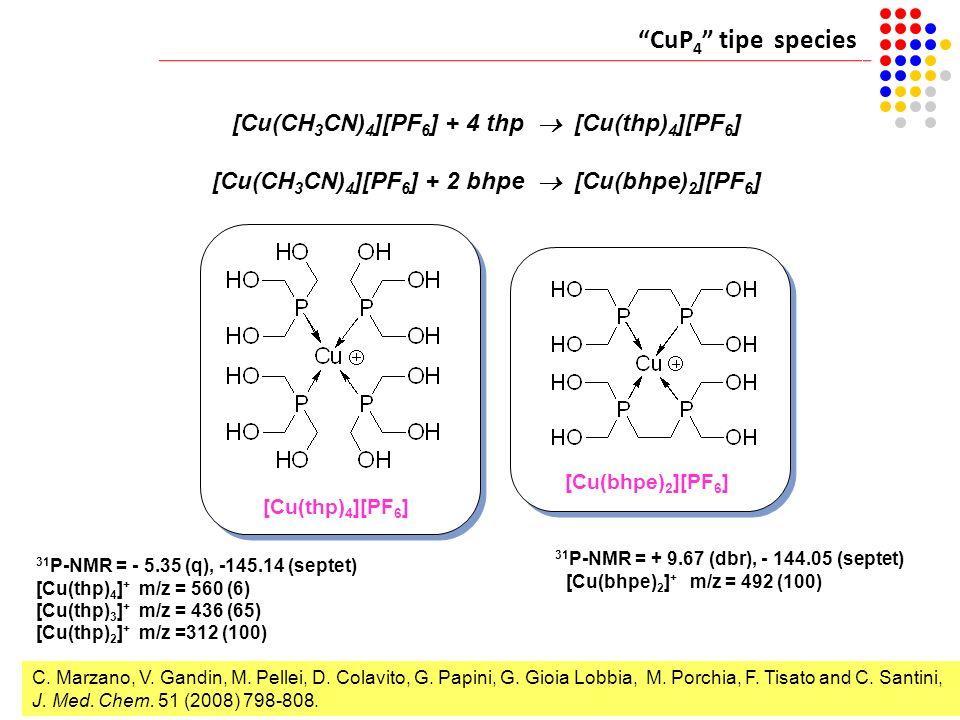 CuP 4 tipe species [Cu(CH 3 CN) 4 ][PF 6 ] + 4 thp [Cu(thp) 4 ][PF 6 ] [Cu(CH 3 CN) 4 ][PF 6 ] + 2 bhpe [Cu(bhpe) 2 ][PF 6 ] [Cu(thp) 4 ][PF 6 ] [Cu(b