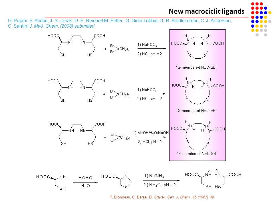New macrociclic ligands P. Blondeau, C. Berse, D. Gravel, Can. J. Chem. 45 (1967) 49. G. Papini, S. Alidori, J. S. Lewis, D. E. Reichert M. Pellei,, G