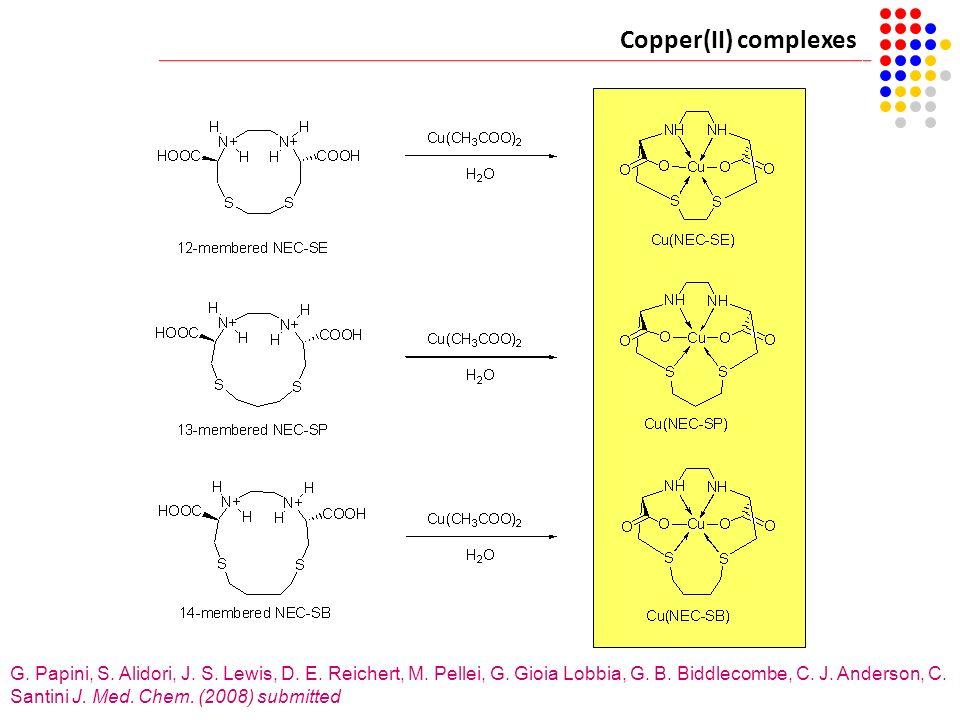 Copper(II) complexes G. Papini, S. Alidori, J. S. Lewis, D. E. Reichert, M. Pellei, G. Gioia Lobbia, G. B. Biddlecombe, C. J. Anderson, C. Santini J.