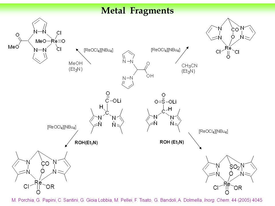 N N N N Re O OR Cl SO 2 O N N N N Re O OR Cl CO O ROH(Et 3 N) Metal Fragments M. Porchia, G. Papini, C. Santini, G. Gioia Lobbia, M. Pellei, F. Tisato