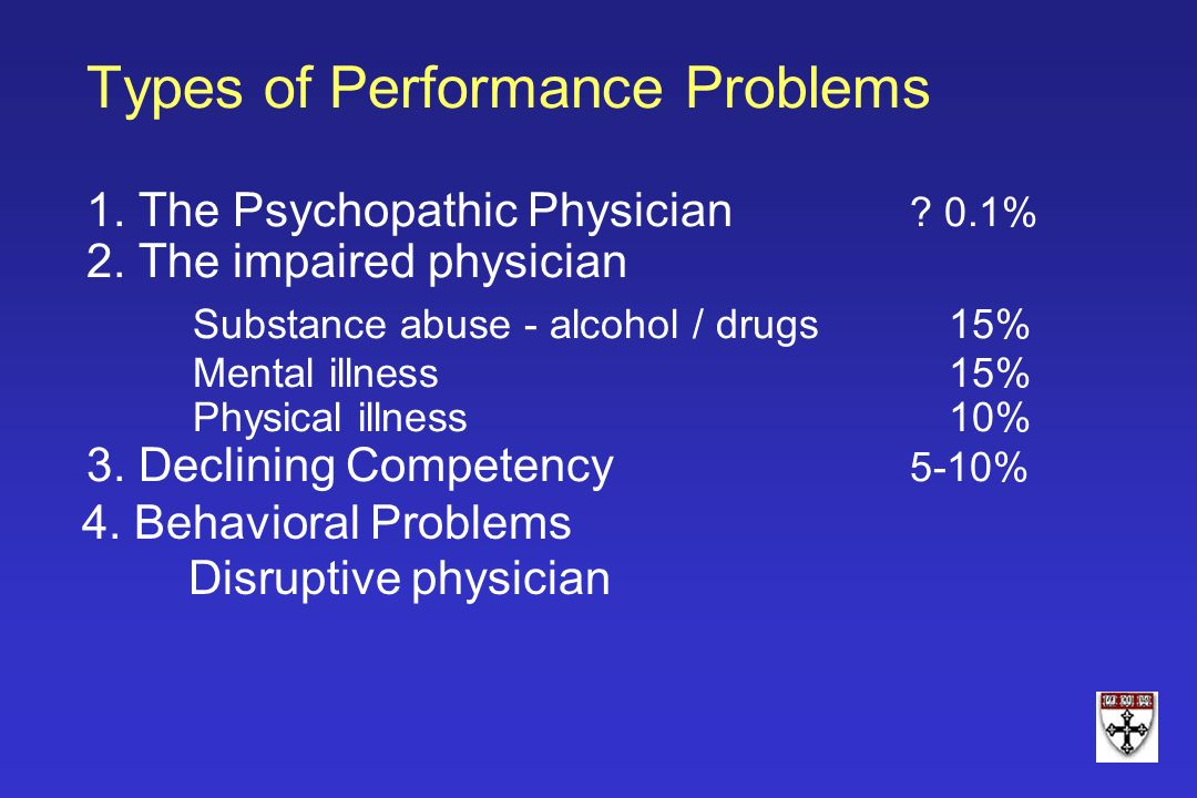 Types of Performance Problems 1. The Psychopathic Physician ? 0.1% 2. The impaired physician Substance abuse - alcohol / drugs 15% Mental illness 15%