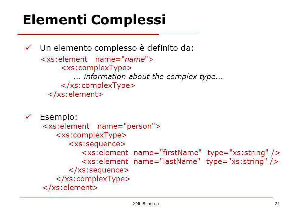 XML Schema21 Elementi Complessi Un elemento complesso è definito da:...