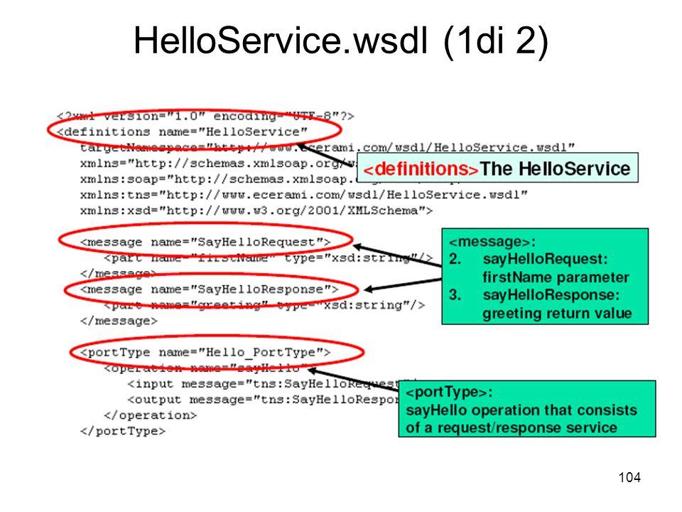 104 HelloService.wsdl (1di 2)