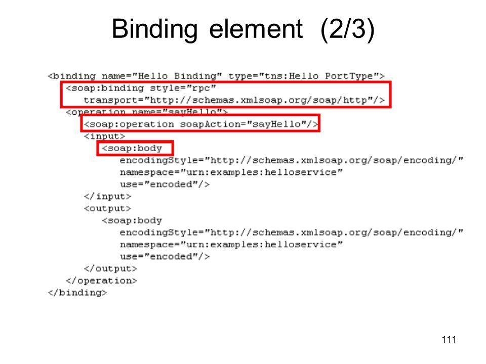 111 Binding element (2/3)