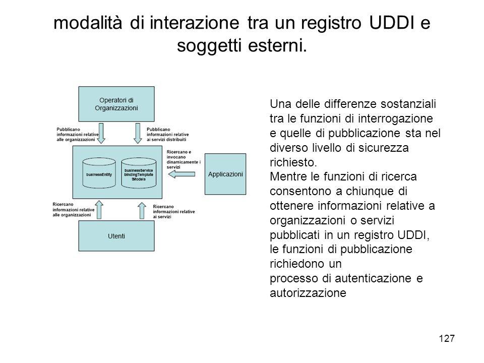 127 modalità di interazione tra un registro UDDI e soggetti esterni. Una delle differenze sostanziali tra le funzioni di interrogazione e quelle di pu