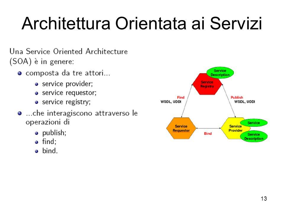 13 Architettura Orientata ai Servizi