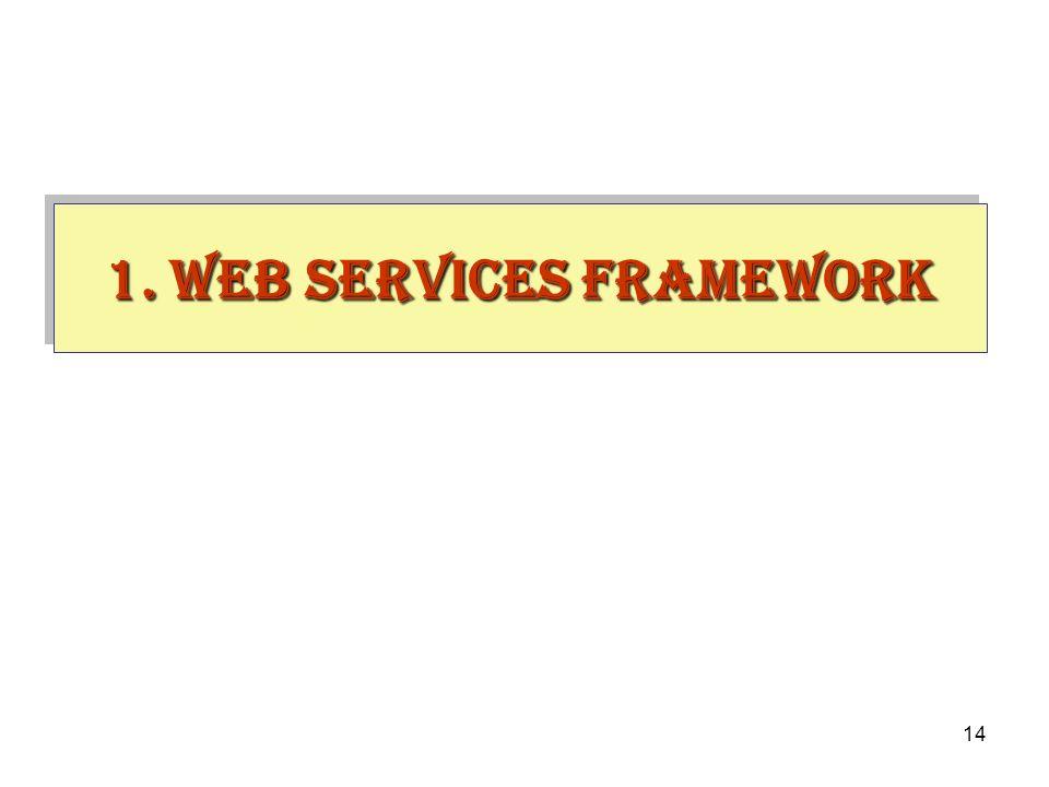 14 1. Web Services Framework